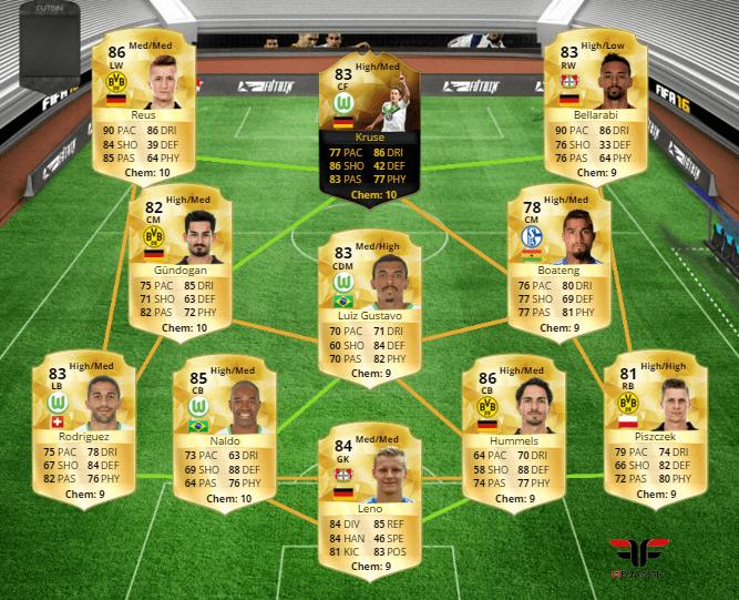 Plantilla de la Bundesliga FUT 16