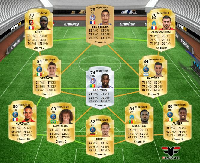 Plantilla de la Ligue 1 para FUT 16