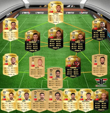 Plantilla de la selección turca en FUT 16