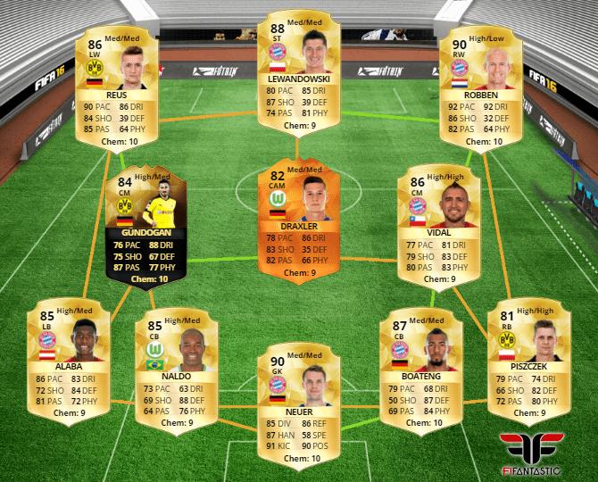 Plantilla top de la Bundesliga para FUT 16