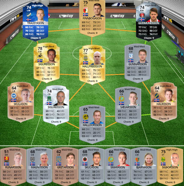 Selección de Islandia en FUT 16