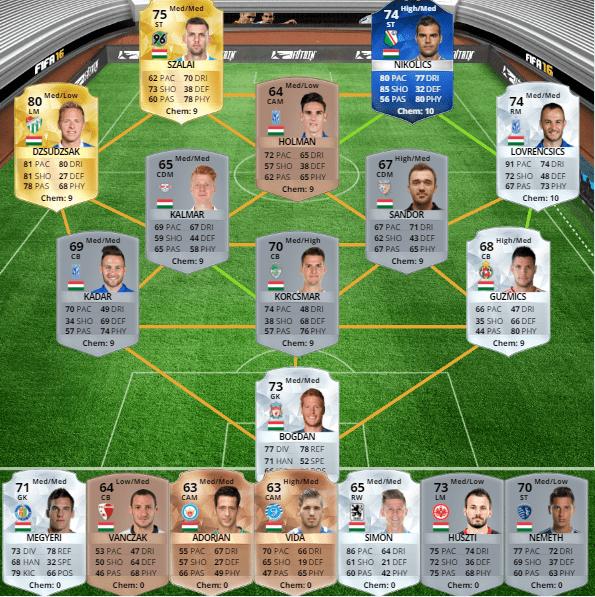 Selección de Hungría en FUT 16
