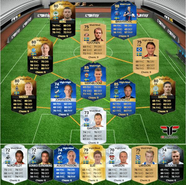 Selección de Suecia en FUT 16