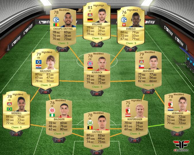 Plantilla barata de la Bundesliga para FUT 17