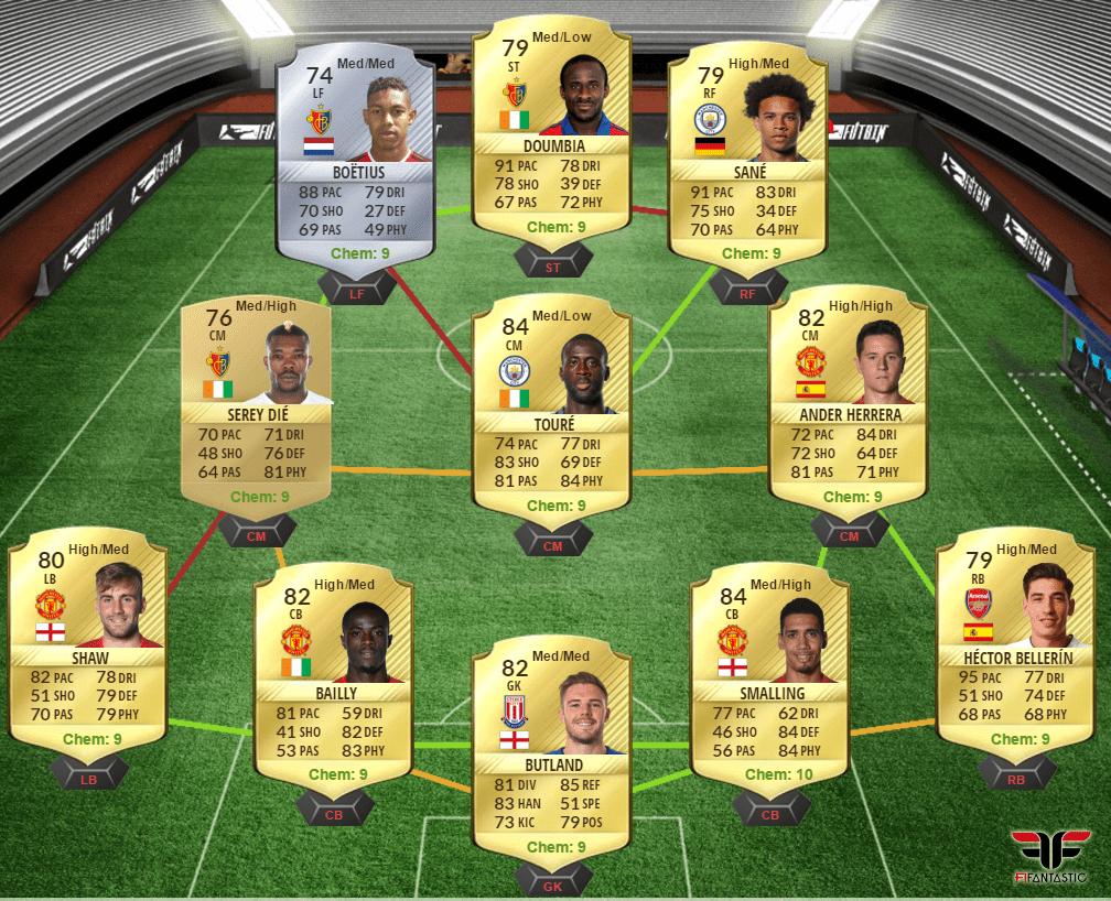 Equipo con Doumbia en la Premier League para FUT 17