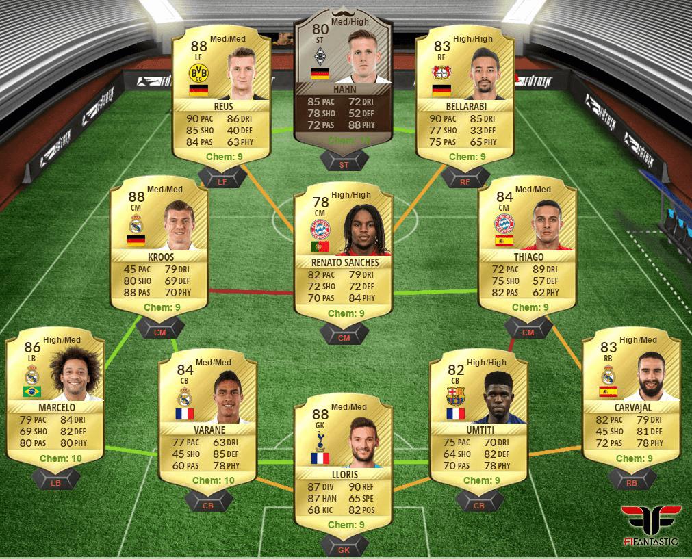 Híbrido de la Liga Santander y la Bundesliga para FUT 17
