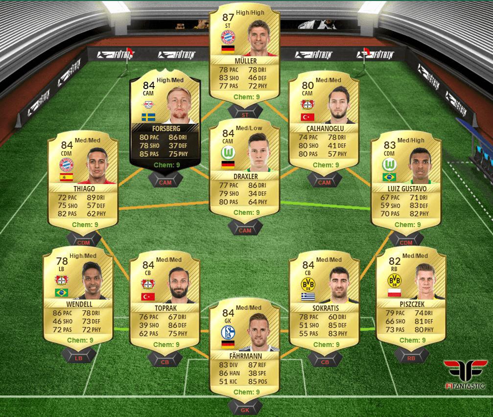 Plantilla de la Bundesliga para FUT 17