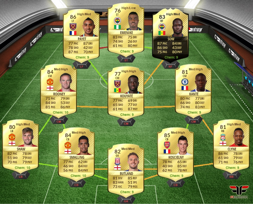 Híbrido Premier League - Süper Lig turca para FUT 17