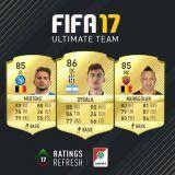 FUT 17. Upgrades del Calcio A