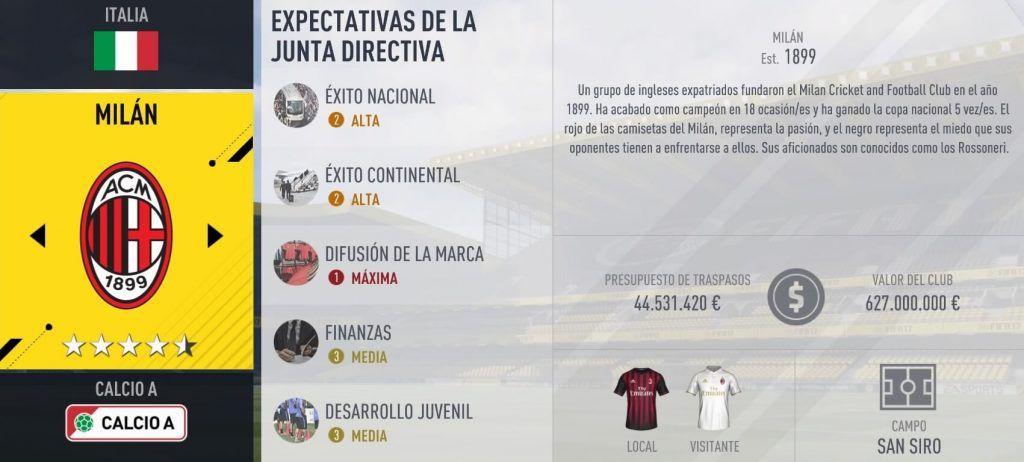 Presupuesto AC Milán modo Carrera FIFA 17