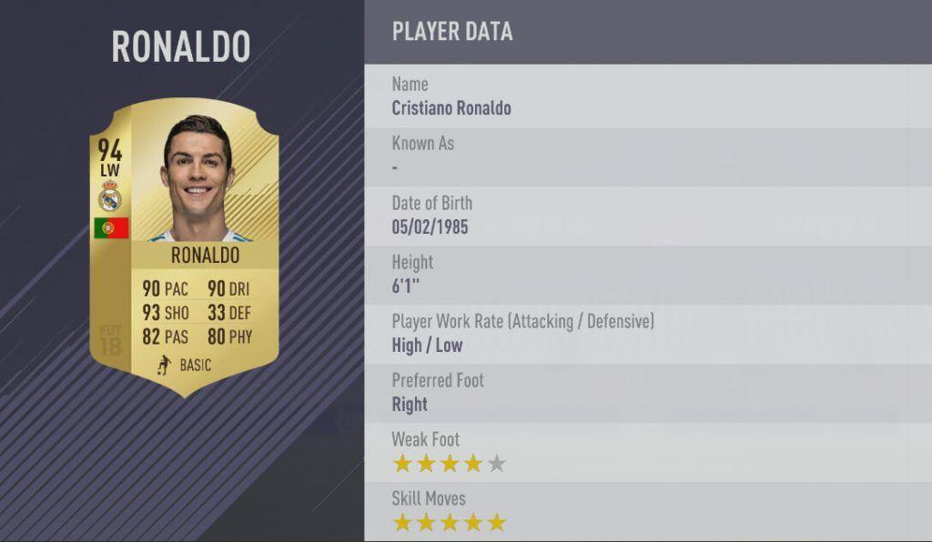 Media Cristiano Ronaldo FIFA 18