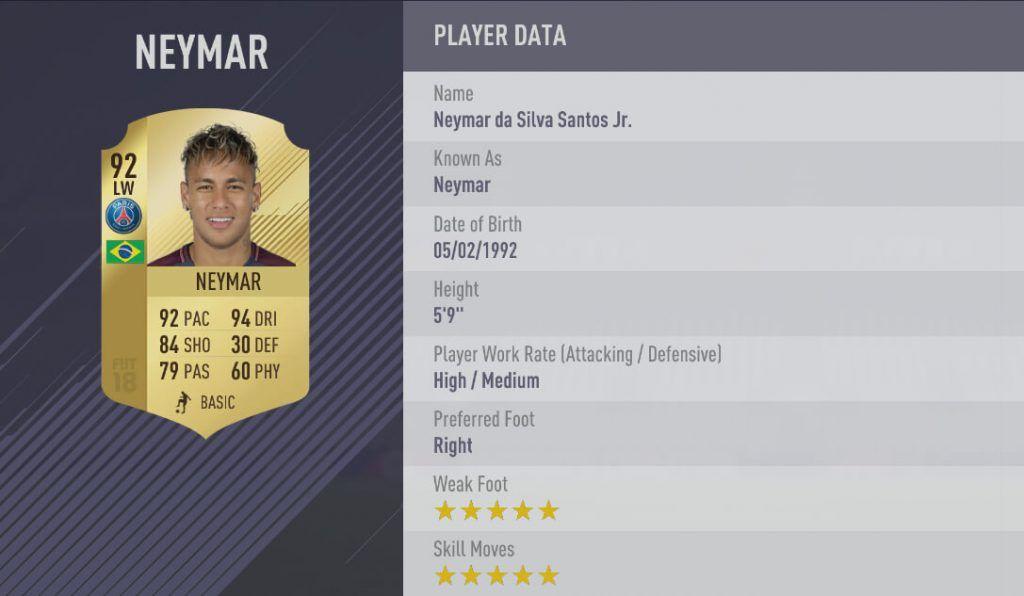 Media Neymar FIFA 18