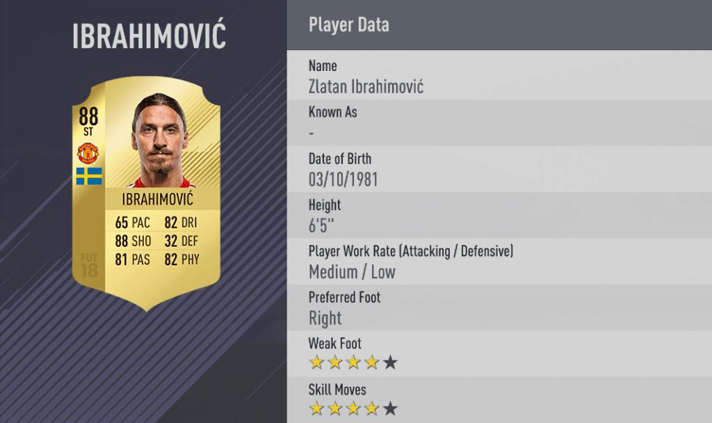 Media Ibrahimovic FIFA 18