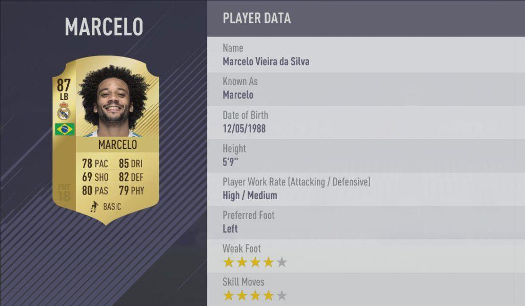 37. Marcelo