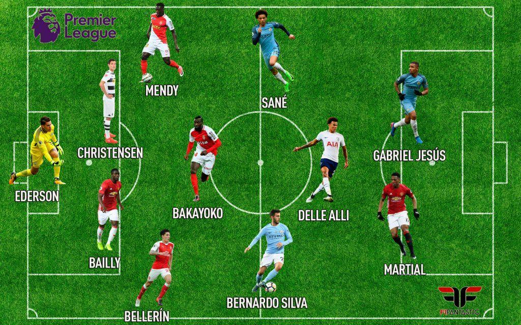 Mejores Jóvenes Promesas de la Premier League FIFA 18