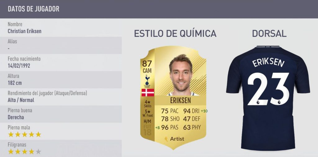 Estadísticas Eriksen FIFA 18, dorsal Eriksen