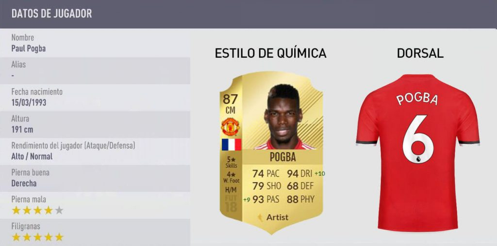 Estadísticas Paul Pogba FIFA 18 Ultimate Team, dorsal Paul Pogba