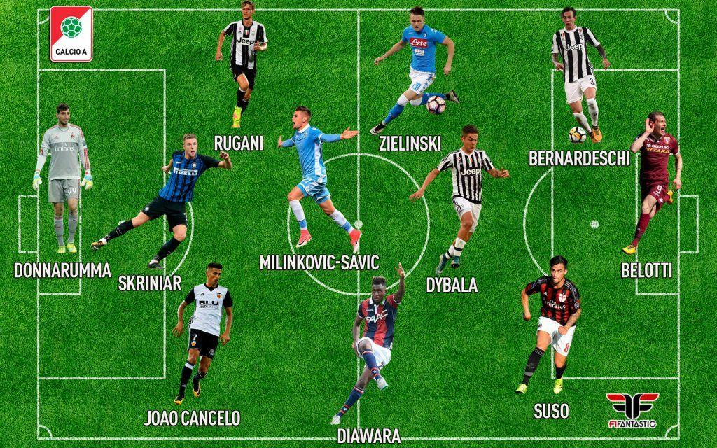 Promesas del Calcio A