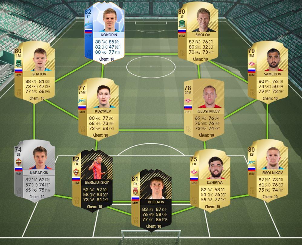 Selección de Rusia en FUT 18