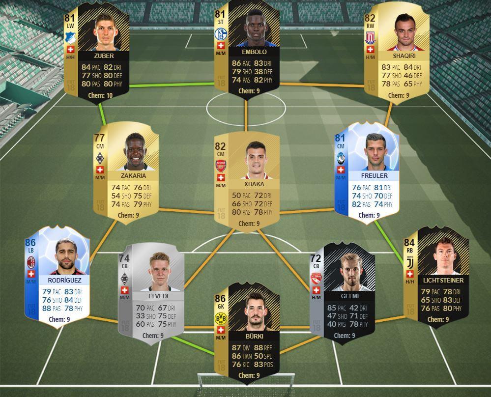Selección de Suiza en FIFA 18 Ultimate Team