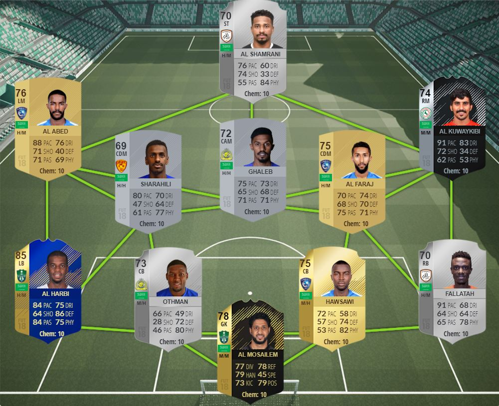 Selección de Arabia Saudí en FUT 18