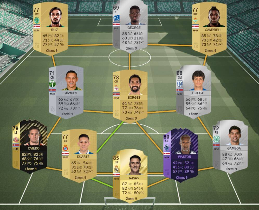 Selección de Costa Rica en FIFA 18 Ultimate Team
