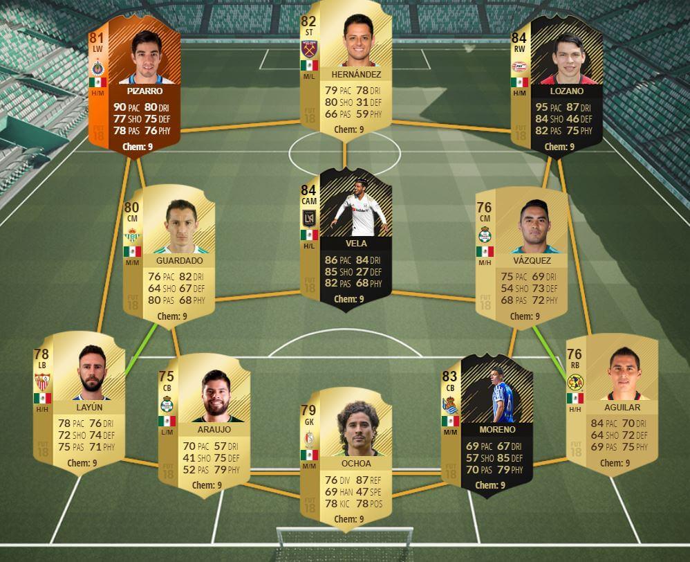 Selección de México en FIFA 18 Ultimate Team