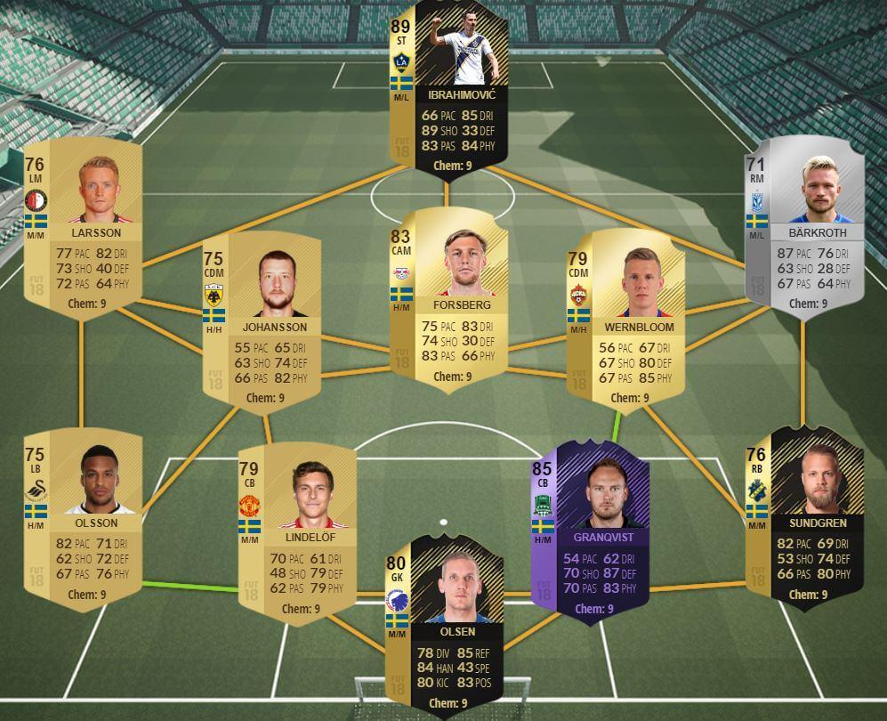 Selección de Suecia en FIFA 18 Ultimate Team