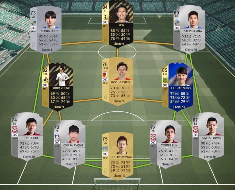 Selección de Corea del Sur en FIFA 18 Ultimate Team