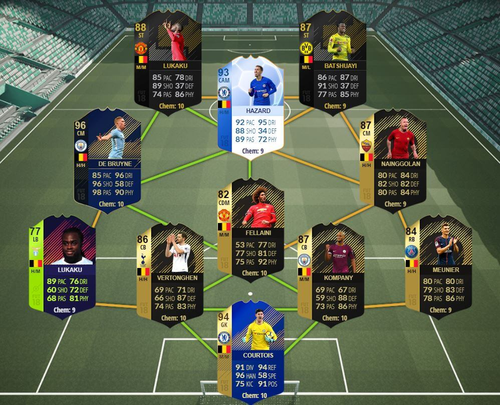 Selección de Bélgica en FIFA 18 Ultimate Team