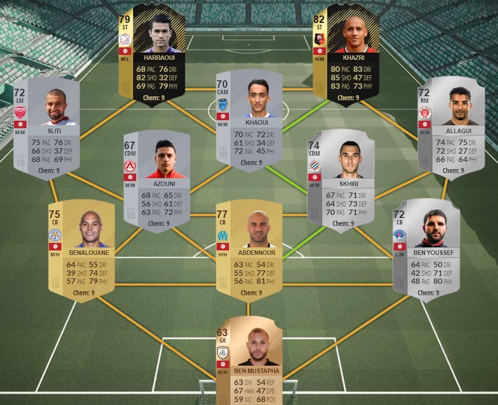 Selección de Túnez en FIFA 18 Ultimate Team