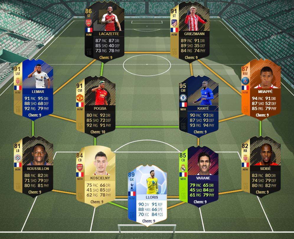 Selección de Francia en FIFA 18 Ultimate Team