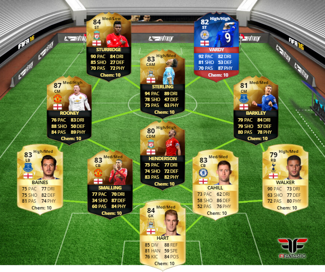 Selección de Inglaterra en FUT 16