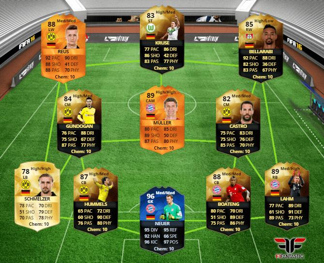 Selección de Alemania en FUT 16