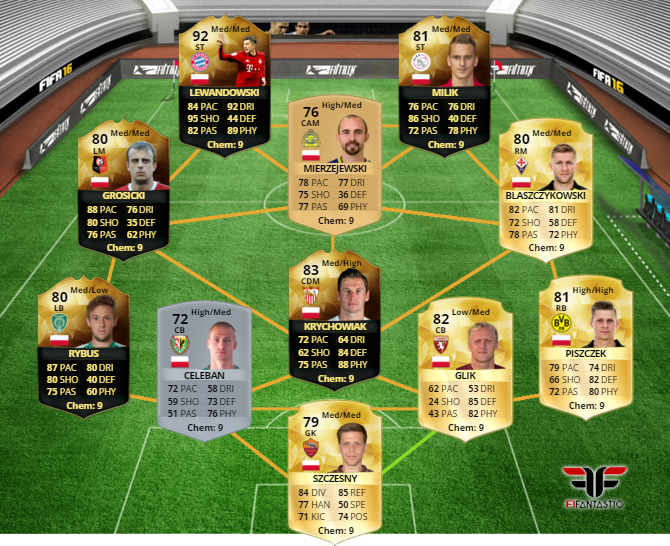 Selección de Polonia en FUT 16