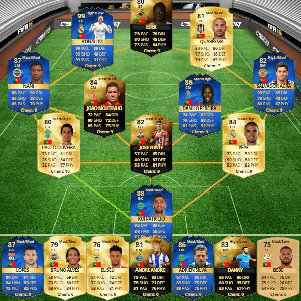 Selección de Portugal en FUT 16