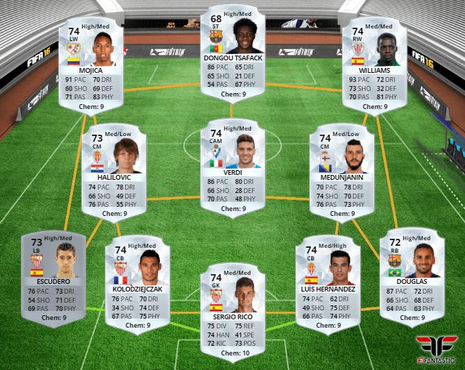 Los mejores equipos de plata de FUT 16