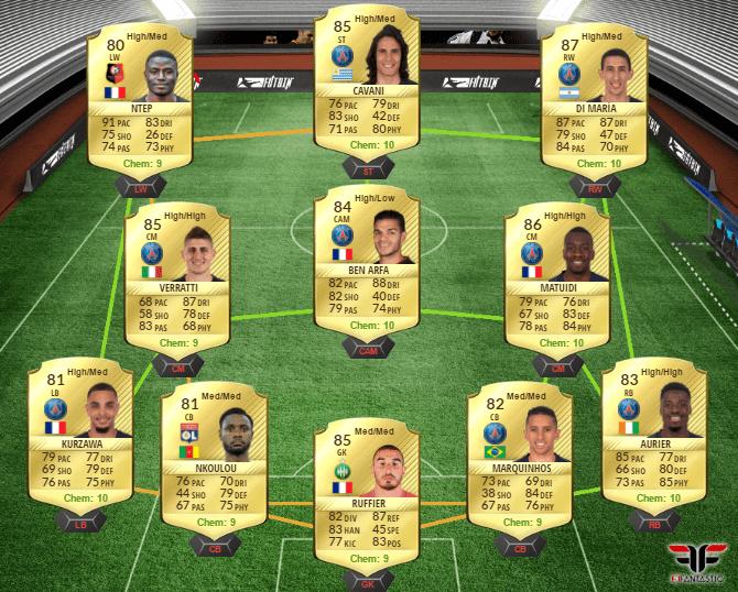 Análisis formación 4-3-3 (4) FIFA 17 Ultimate Team