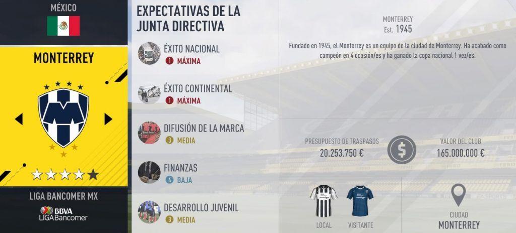 Presupuesto Monterrey modo Carrera FIFA 17