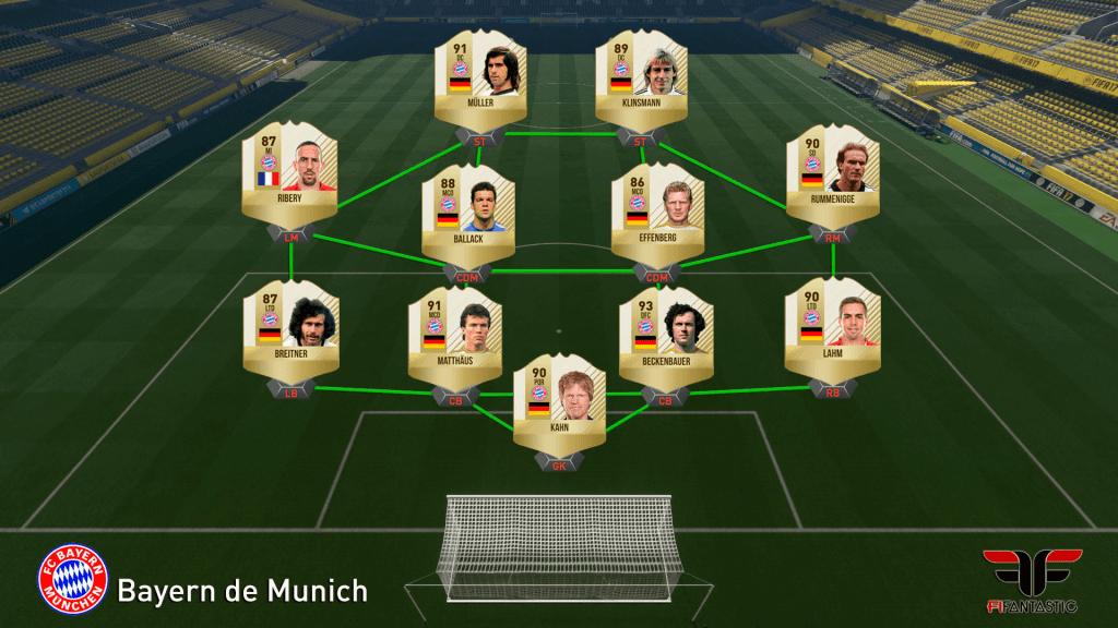 Once histórico del Bayern de Munich en FIFA Ultimate Team, alineaciones clásicas Bayern de Munich FIFA Ultimate Team