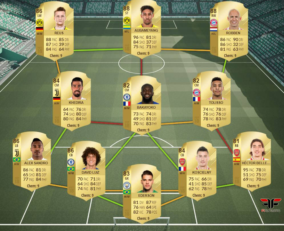 Híbrido Bundesliga - Premier League para FUT 18