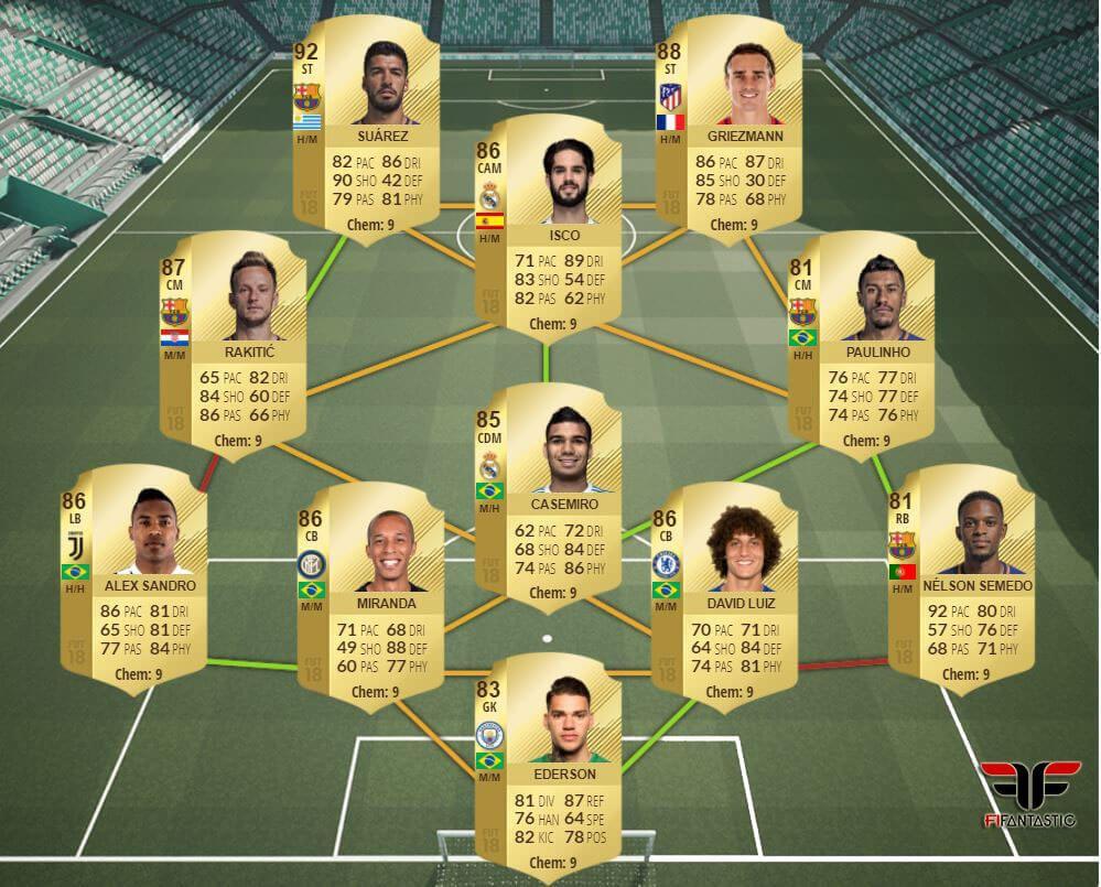 Híbrido competitivo para la Jornada de FUT Champions de FIFA 18