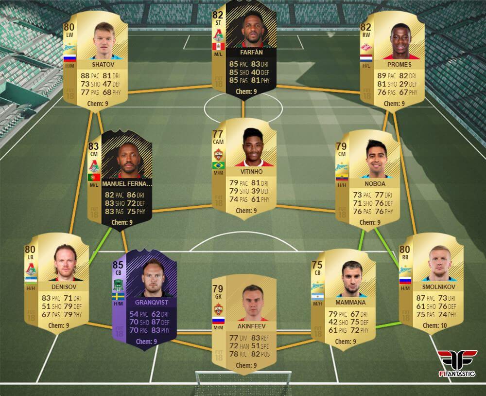 El mejor equipo de la Liga Rusa de Ultimate Team en FIFA 18