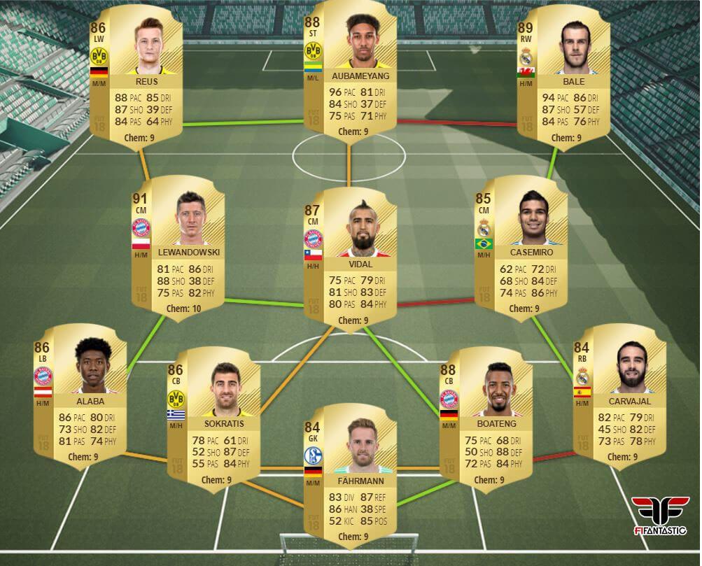 Híbrido con Bale y Aubameyang para la Jornada de FUT Champions de FIFA 18