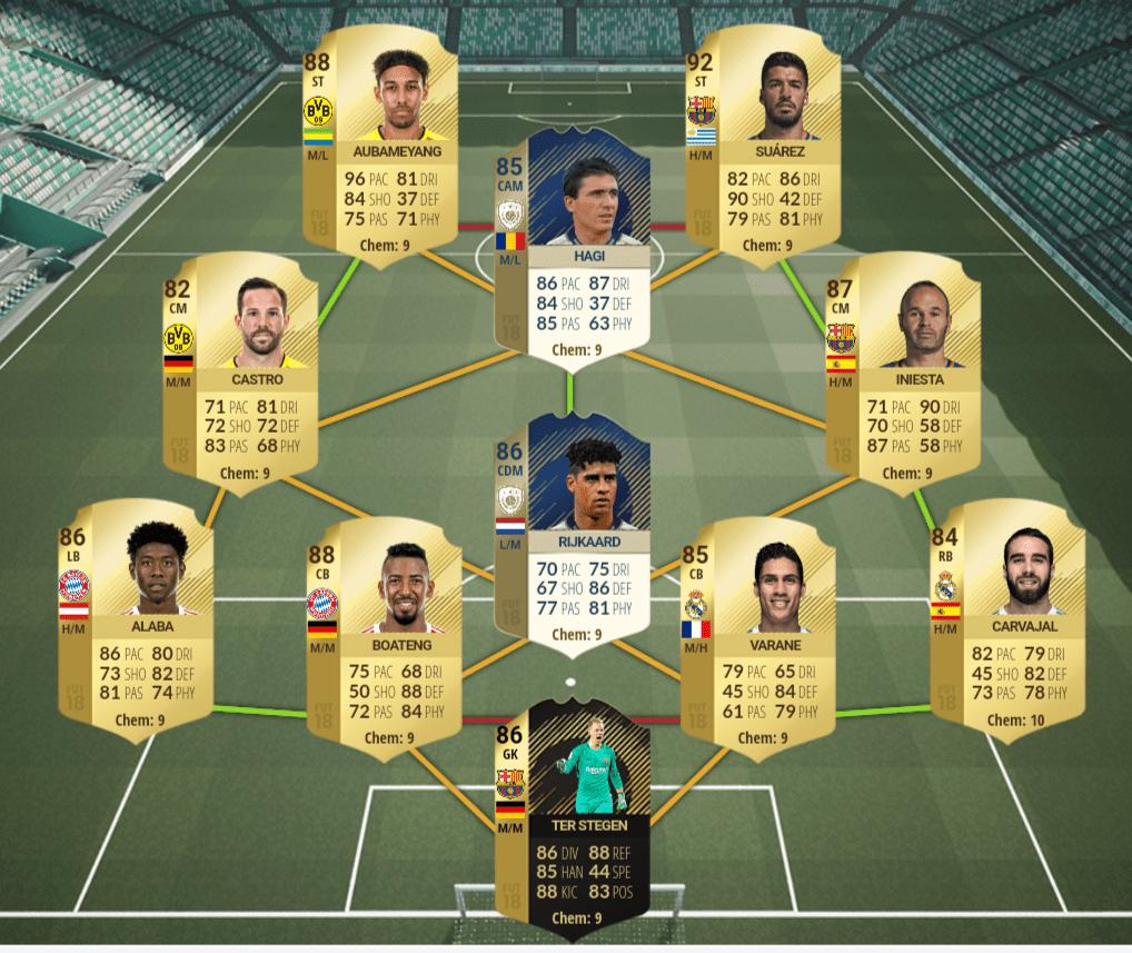 Híbrido con Luis Suárez y Aubameyang para FIFA 18 Ultimate Team