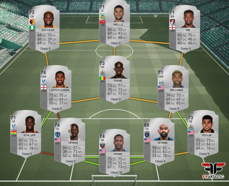 Híbrido Premier League - MLS de plata para FUT 18