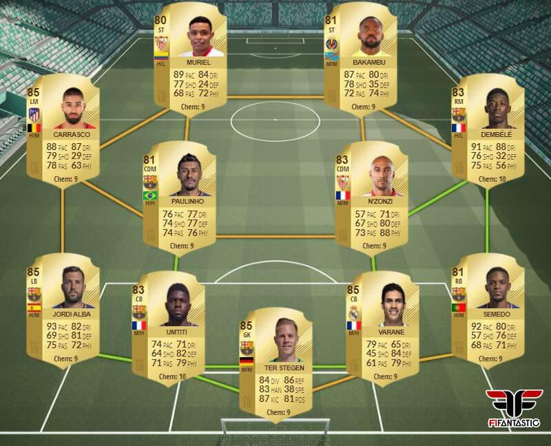 Plantilla barata de la Liga Santander para FIFA 18 Ultimate Team
