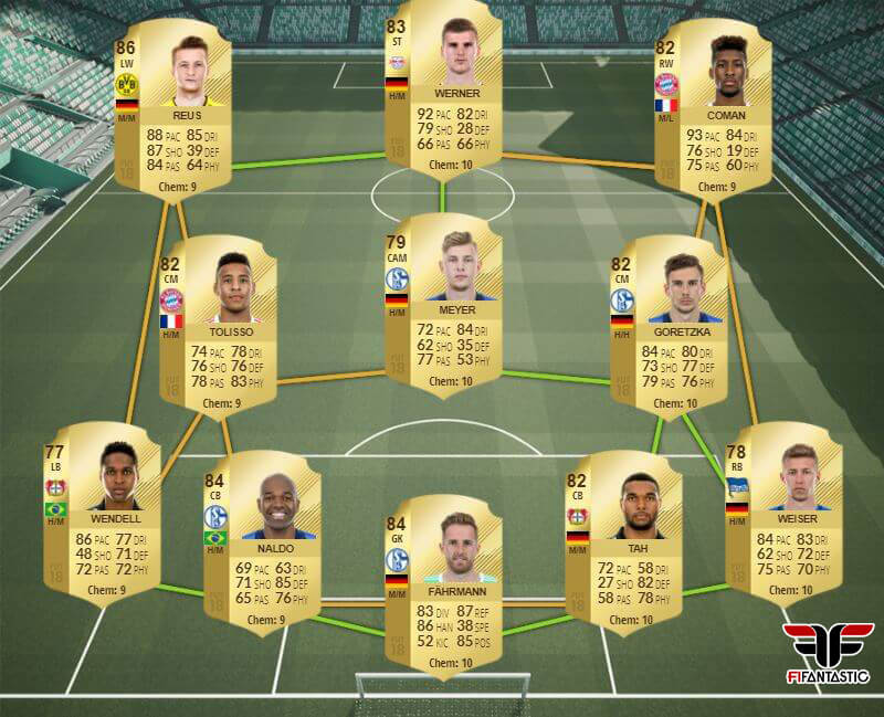 Plantilla barata de la Bundesliga para FIFA 18 Ultimate Team