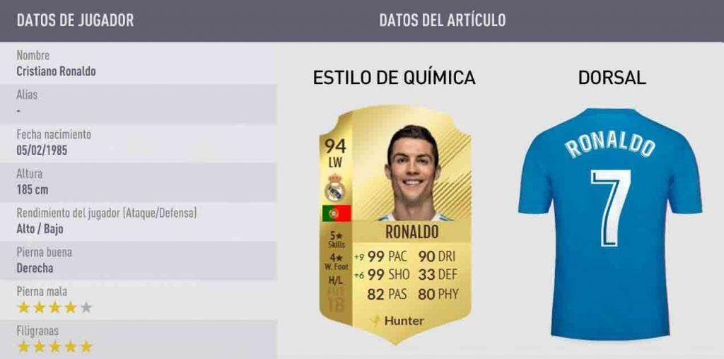 Estadísticas Cristiano Ronaldo FUT 18, dorsal Cristiano Ronaldo