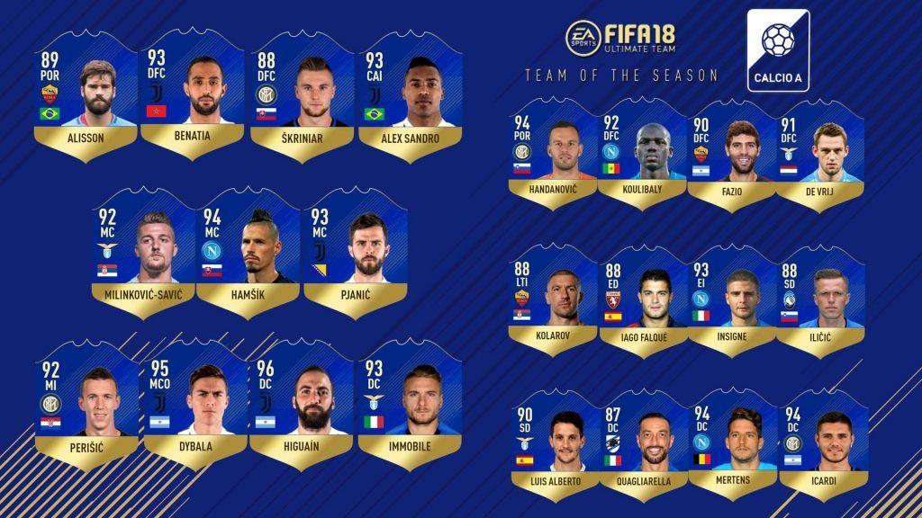 Predicción de los TOTS del Calcio A FIFA 18 Ultimate Team